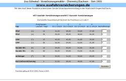 Screenshoot von www.ausfuhrversicherungen.de