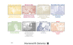 Screenshoot von www.marienstift-oelsnitz.de
